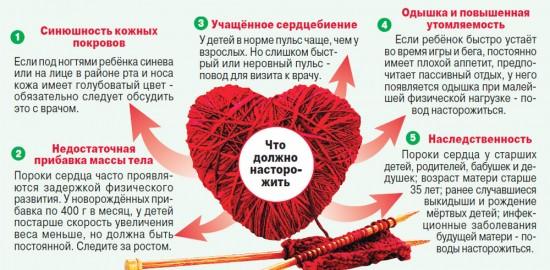 Врождённый порок сердца у детей